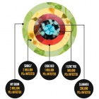 norton-virus-infographic-f
