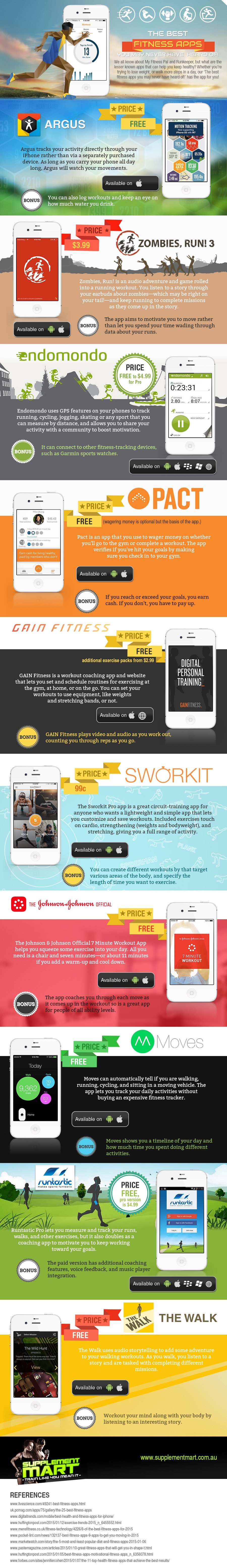 The-Best-Fitness-Apps-Infographic