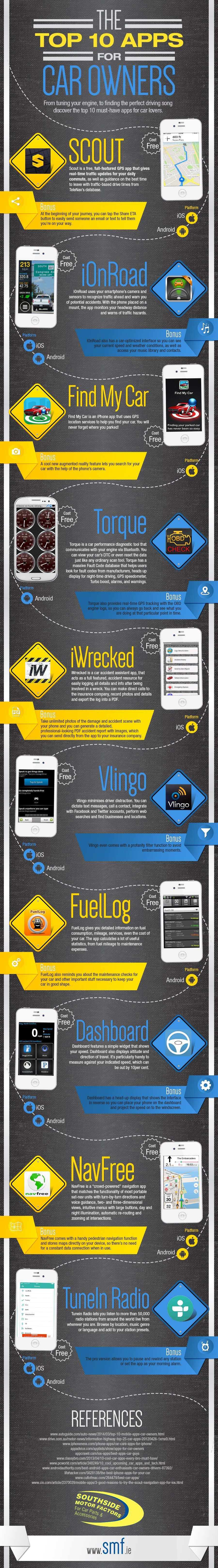 Top 10 Apps for Cars