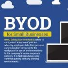 BYOD-small