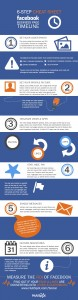 Facebook Business Page Timeline Cheat Sheet