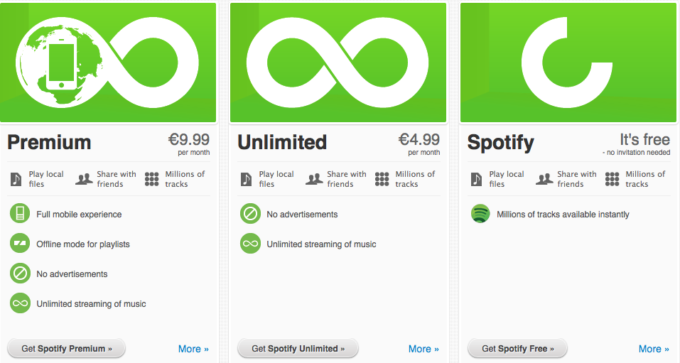 Spotify pricing plans for Ireland