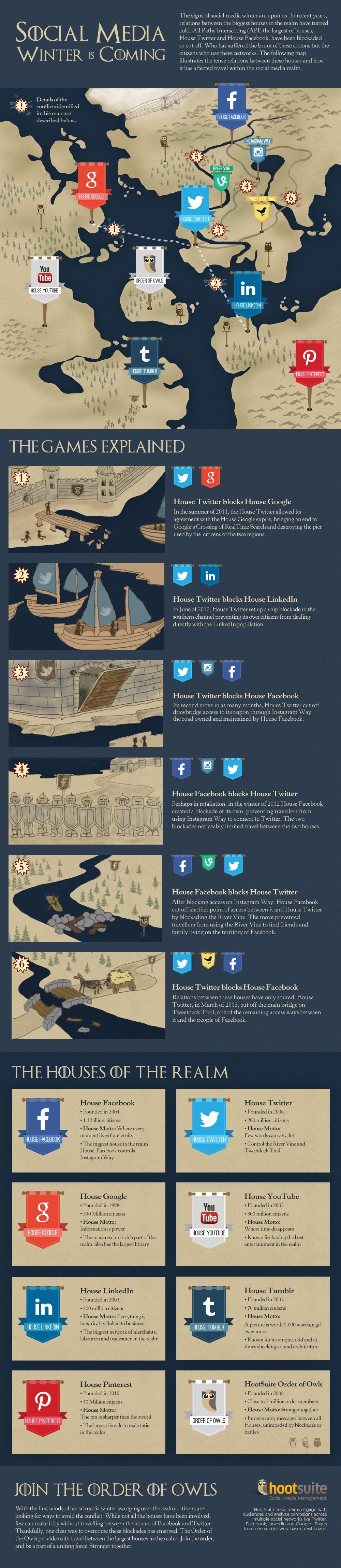 GoT-social-infographic-final1