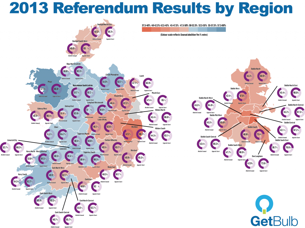 referendum-results-by-region-map2