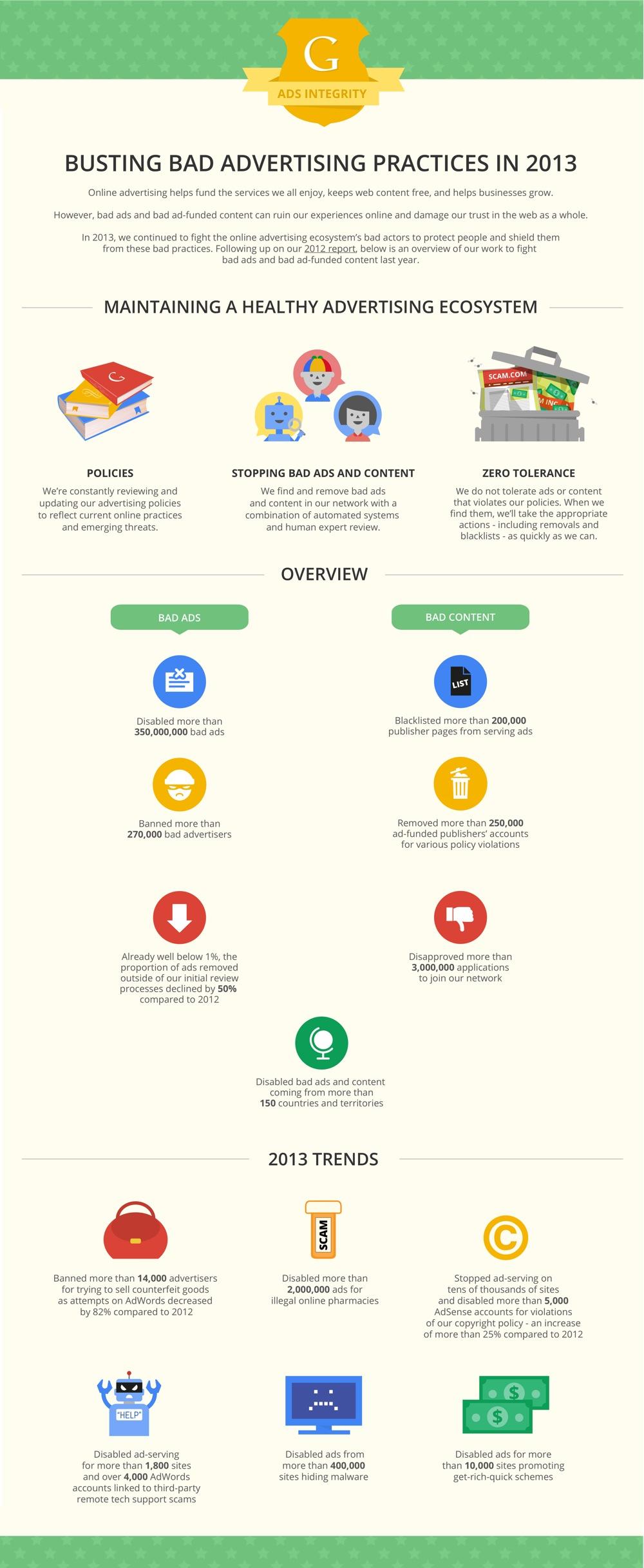 google-ads-2013