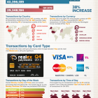 realex-payments-q4-2013-graphic