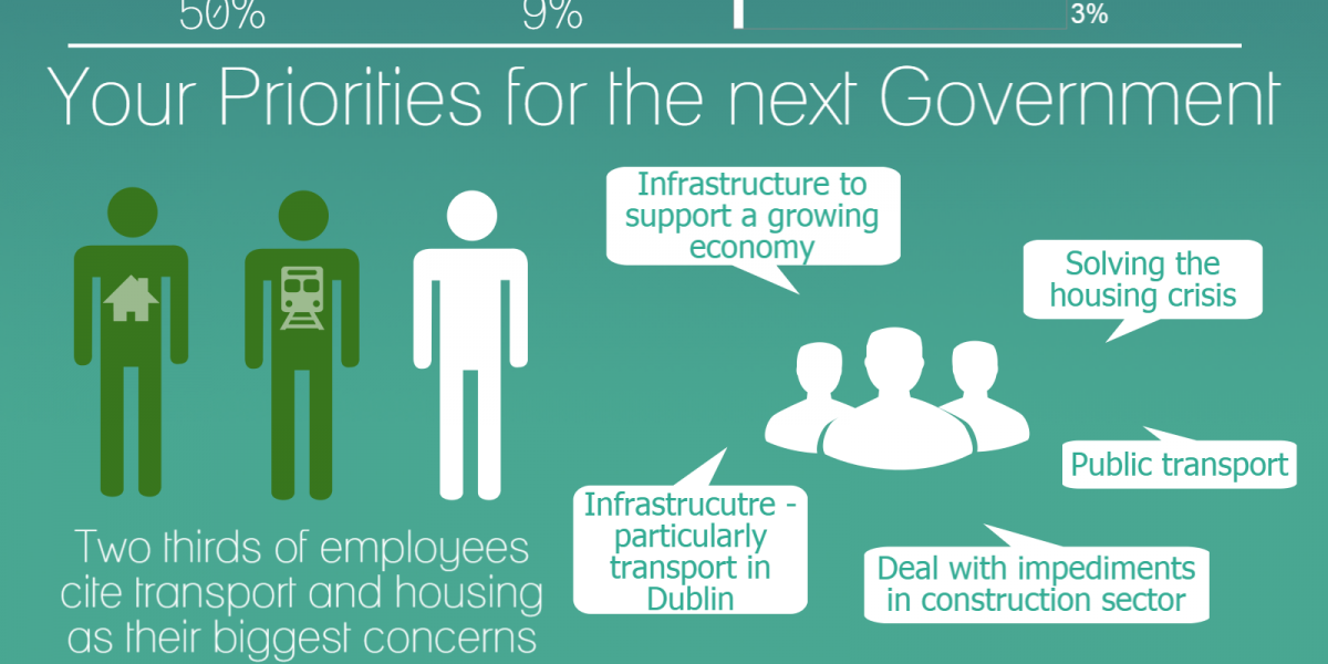 dublin-chamber-infographic-q4-2015