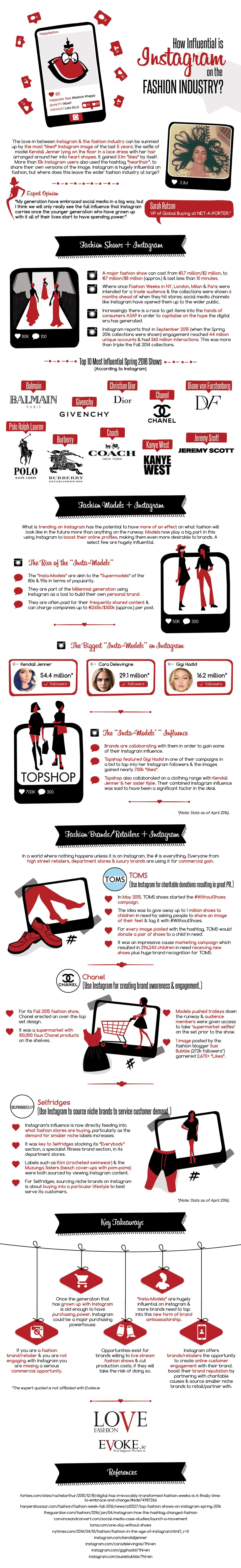 Instagram-Fashion-Infographic2